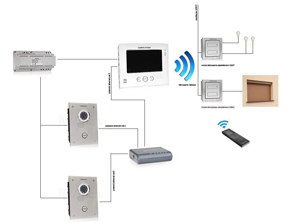 Schemat ideowy wideodomofonu IP